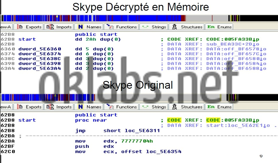 Skype (v2.5) Analysis Project Misc Notes